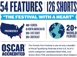 FL Film Festival